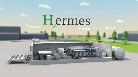 H2ermes